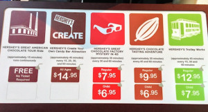 Hershey's Chocolate World: A more richly themed alternative to ...