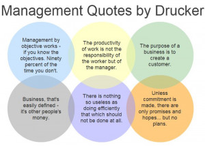 Druckers: 6 Management Quotes Applying Well For Project Managers