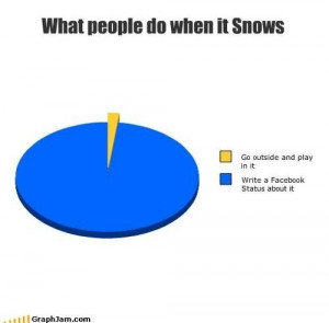 funny quotes about snow days. funny snow day quotes