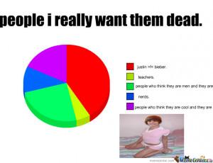 People I Want To Kill