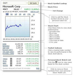 Bamboo Stock Quote Web Part for SharePoint.jpg