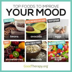 180144-Top-Foods-To-Improve-Your-Mood.jpg
