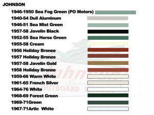 ... Color Matching paint . The colors offered below are for Johnson