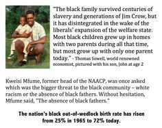 Thomas Sowell, amazing African American Conservative More