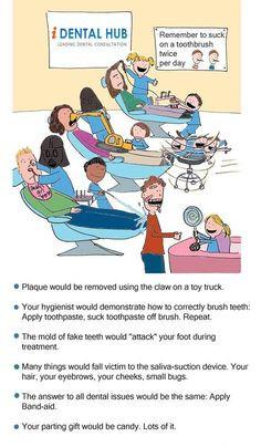 Dental Care More