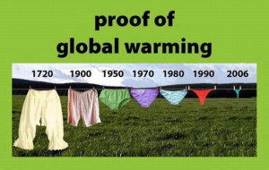 Proof of Global Warming: