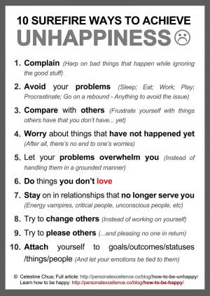 Unhappy Relationship   Manifesto] 10 Surefire Ways To Achieve ...