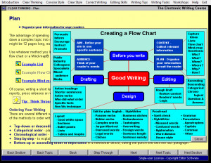Critical Thinking and Writing Process
