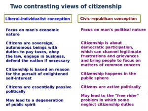 suggest that there are two opposing conceptions of citizenship ...