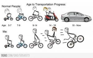 Transportation Progress.