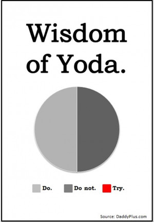 Yoda Quotes Funny Yoda Quotes