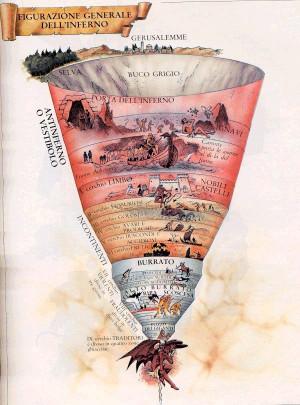 Gironi dell'inferno di Dante (Foto via capaccionelpallone.it)