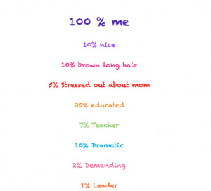 Quotes For 100 Days Of School ~ Poems About School Days | quotes.lol ...