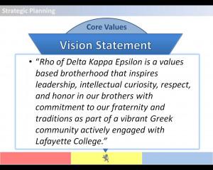 2012 DKE Strategic Planning Results