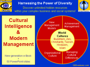 ... World Cultures, Managing Cultural Differences, Organizational Culture