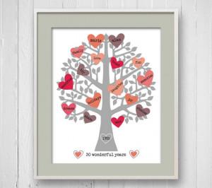 Anniversary Gift, Wedding Anniversary Print, Parent Gift, Grandparent ...