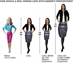 Barbie's proportions using a real model