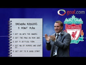 rodgers liverpool manager brendan rodgers is liverpool fc new manager