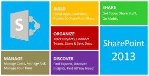 Microsoft SharePoint 2013 solutions have become the industry standard ...