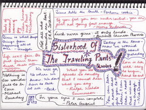 The Sisterhood Of The Traveling Pants Parents Guide