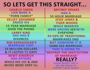 People think Gays will make marriage look bad?? really???