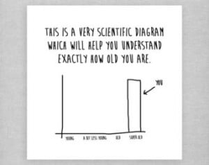 Birthday card. This is a very scien tific diagram. Funny, cheeky rude ...