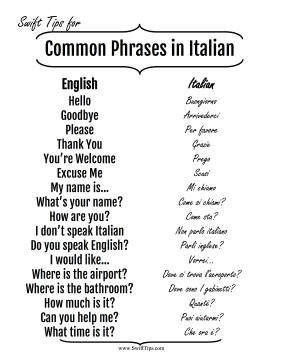 Common English to Italian Phrases Printable Board Game
