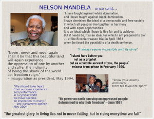 ... Mandela Nobel Peace Prize Speech Quotes Nelson mandela's long walk