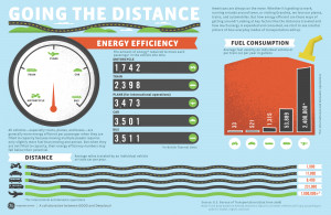 Energy Efficiency The Home
