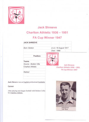 Quotes by Jack Charlton
