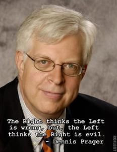 Complaining, Dennis Prager, Entitlements, Happiness, Happiness is a ...