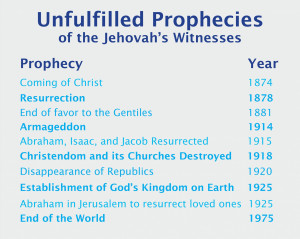 Jehovahs Witnesses Quotes