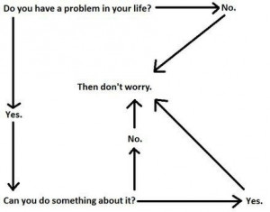 Worry is all for naught.