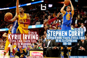 Tags: kyrie Irving , steph curry , stephen curry