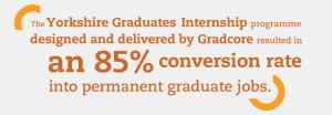 internships an internship model is a low cost low risk
