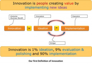 Is managed innovation an oxymoron?