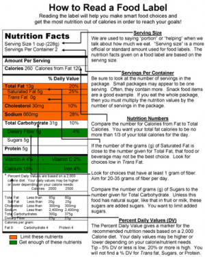 Go Back > Gallery For > Reading Food Labels Handout
