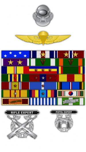 Gunnery Sergeant Highway Heartbreak Ridge