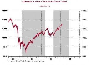 ... /image/4d4c36c84bd7c8c212250000/stock-market-quantitative-easing.jpg