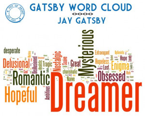 Gatsby Word Cloud: Jay Gatsby