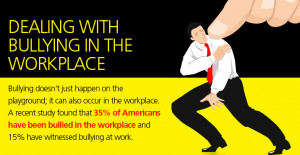 ... , inappropriate, and unreasonable behavior. Workplace bullying