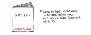 Know of any other books about productivity that you'd recommend? Let ...
