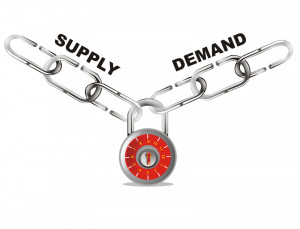The New Manipulative Law of Supply and Demand
