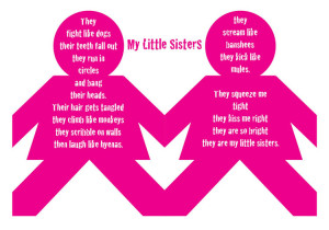More visual than shape poetry, My Little Sisters was a poem that ...