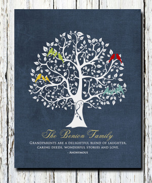 Family Tree Quotes From kids, family tree