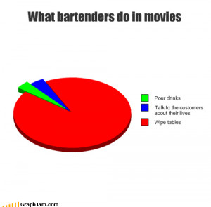 Bartender Quotes And Sayings. QuotesGram
