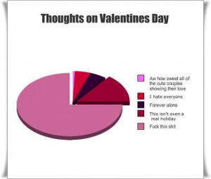 ... to pinterest labels funny valentines day valentines day funny cards