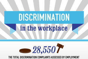 39 Affirmative Action Reverse Discrimination Statistics jpg