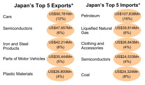 From Morgan Stanley, two good charts on Japan and its impact with the ...