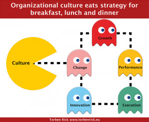 Organizational culture the business game changer - Pac-Man -